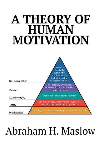 analysis of maslow s theory of human motivation
